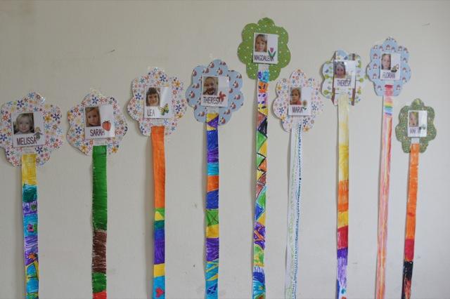 Wir Werden Immer Größer Recht Kinder Kind Wand Blume
